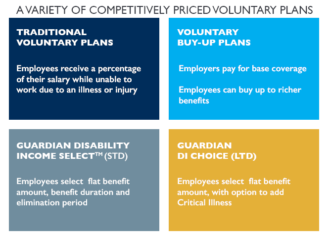 Traditional voluntary plans, Guardian DI Choice, Voluntary Buy-up plans, Health-coverage packages