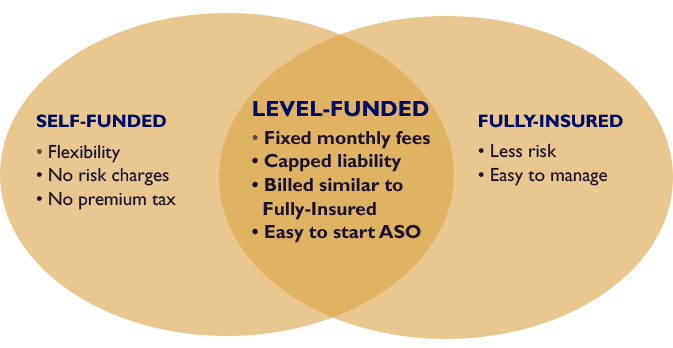 Group Dental Insurance ASO Hybrid