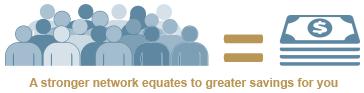 Group Dental PPO Network Savings
