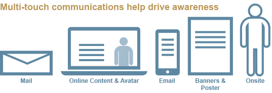 multi-touch communications help drive awareness of benefits enrollment