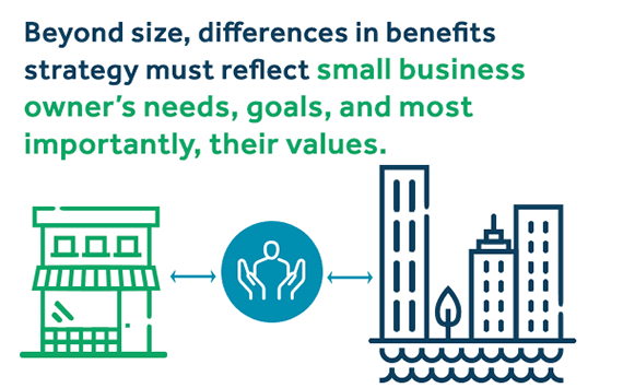 Beyond size, differences in benefits strategy must reflect small business owner's needs, goals, and most importantly, their values.